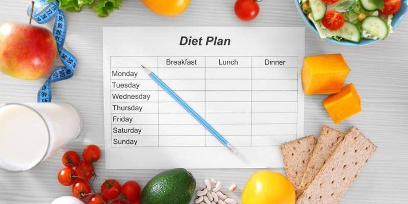 The 3 Day Diet Plan